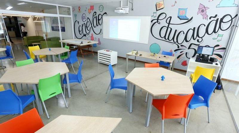 Educação 5.0